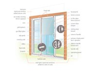 Ottawa Illustration - vector anatomy of a patio door - Bayview Windows